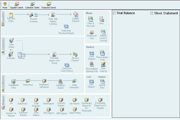 ERP software images, Customized ERP example