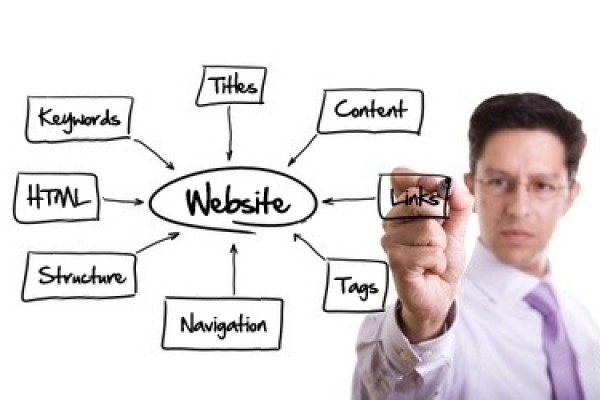 website SEO